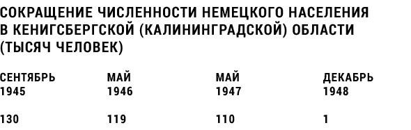 22432