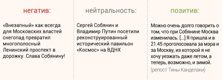 Телеграмы пример.png